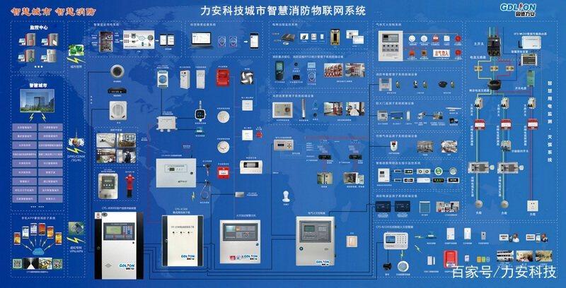 力安科技城市智慧消防物联网系统