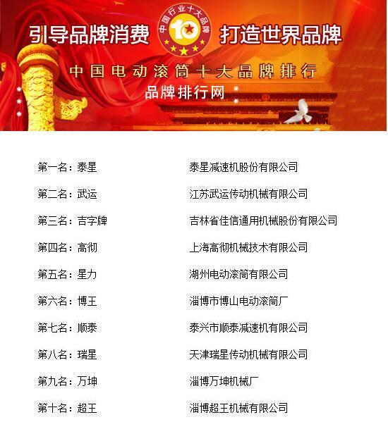 """N30微型减速马达,""""2018年度中国电动滚筒十大品牌总评榜""""荣耀揭晓"""