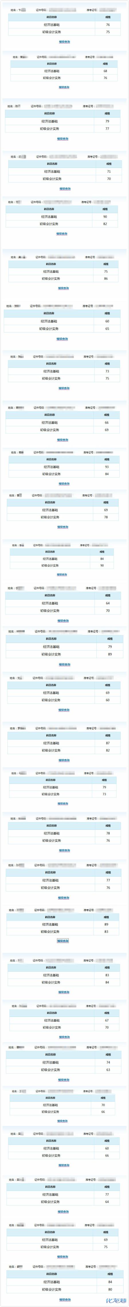 2018年上元qy8.vip千赢国际会计初级职称学员各种姿势优雅通过初级考试,收获满满