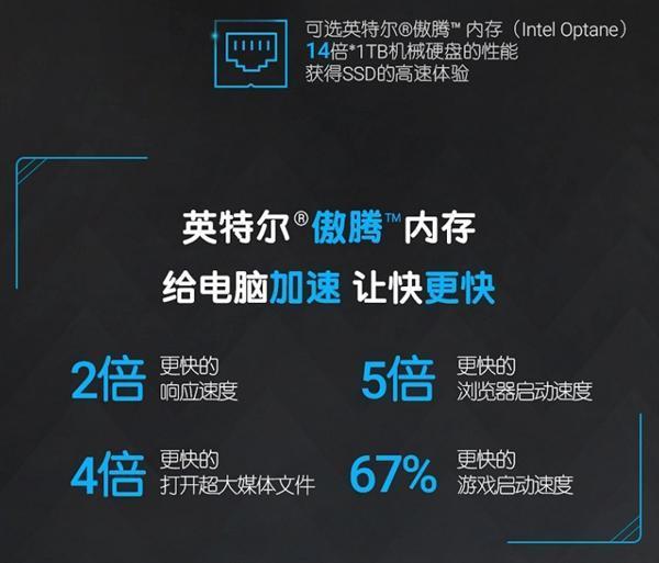 Intel酷睿i5+/i7+产品国内上市:同捆傲腾内存为机械盘加速的照片 - 1