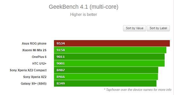 """2.96GHz""""鸡血版""""骁龙845:华硕ROG游戏手机性能彪悍的照片 - 2"""