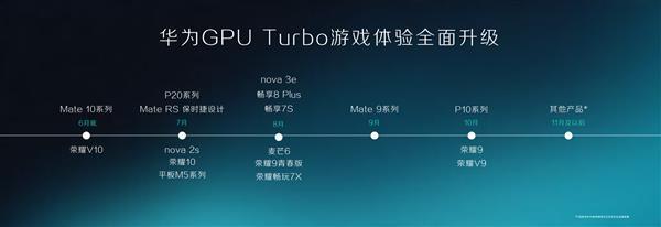 首款搭载GPU Turbo的华为手机!Mate 10系列再增值的照片 - 5