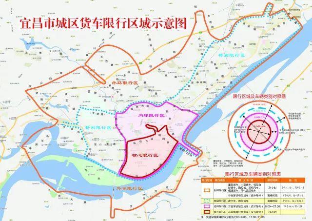 2020宜昌货车限行时间、限行范围、绕道路经最新消息通知!