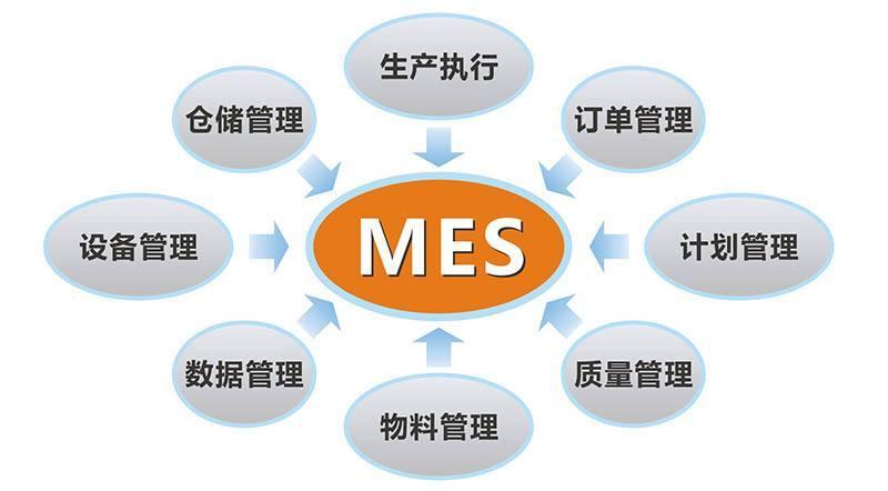 电动车生产厂家MES系统开发