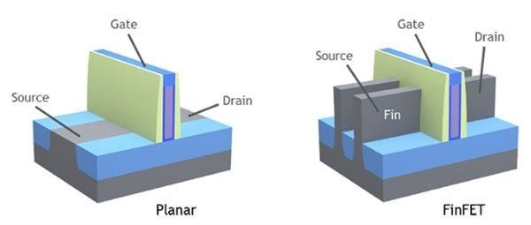7nm工艺往后难再提升:芯片设计/代工成本增幅夸张的照片 - 3