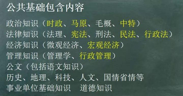 如何备考2018河北事业单位-邢台人事考试网