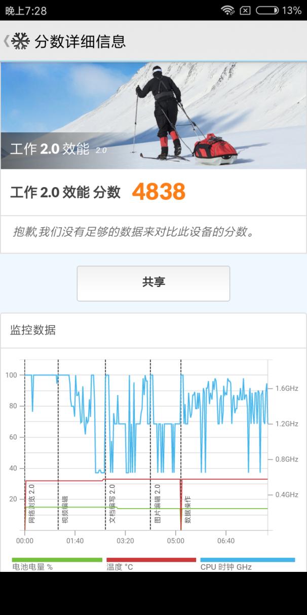 999元 红米6 Pro评测:性价比最高的刘海千元机的照片 - 14