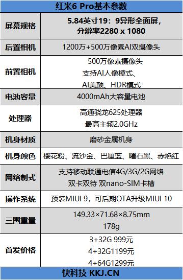 999元 红米6 Pro评测:性价比最高的刘海千元机的照片 - 2