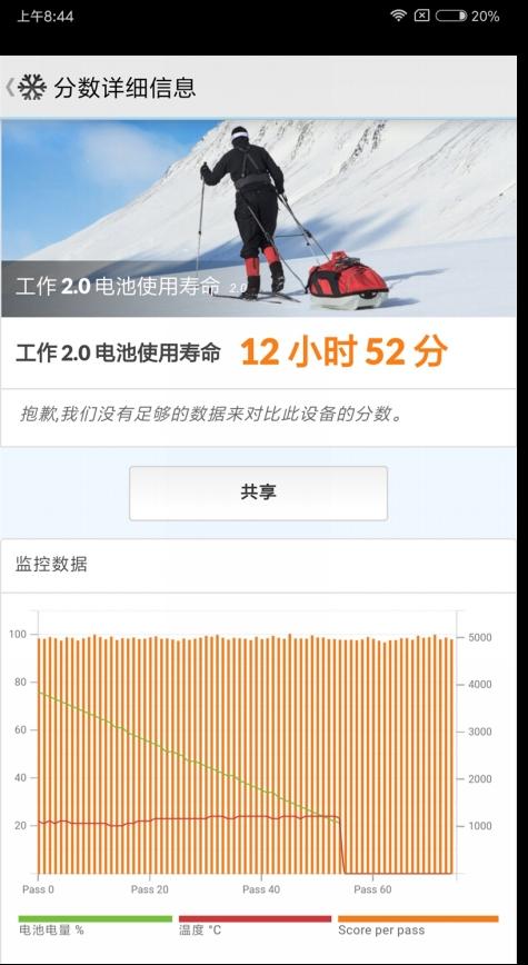 999元 红米6 Pro评测:性价比最高的刘海千元机的照片 - 29