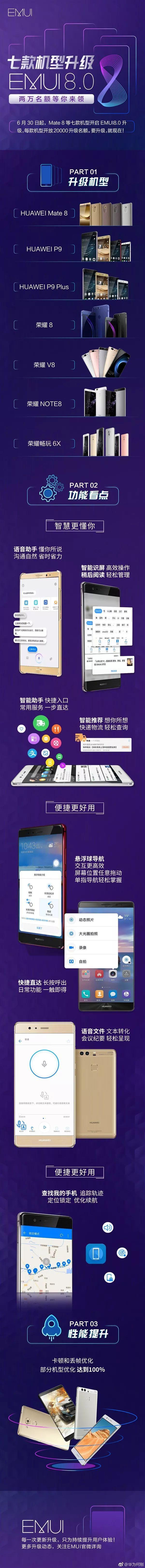 华为+荣耀7款老爷机齐升安卓8.0:最近两年全覆盖的照片 - 4