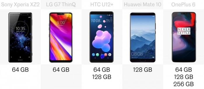 除了苹果三星 你还可选择这些不错的高端旗舰手机的照片 - 14