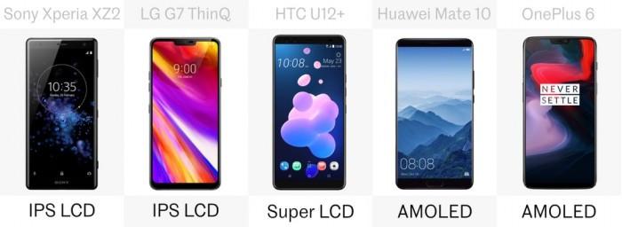 除了苹果三星 你还可选择这些不错的高端旗舰手机的照片 - 10