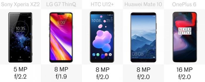 除了苹果三星 你还可选择这些不错的高端旗舰手机的照片 - 21