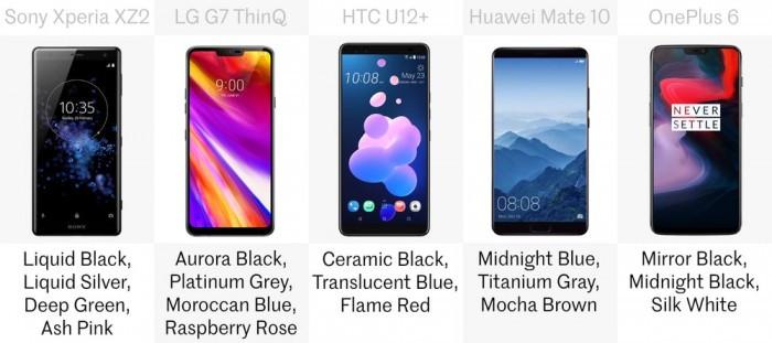 除了苹果三星 你还可选择这些不错的高端旗舰手机的照片 - 4