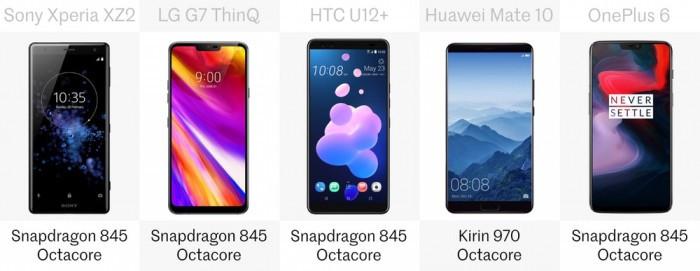除了苹果三星 你还可选择这些不错的高端旗舰手机的照片 - 12