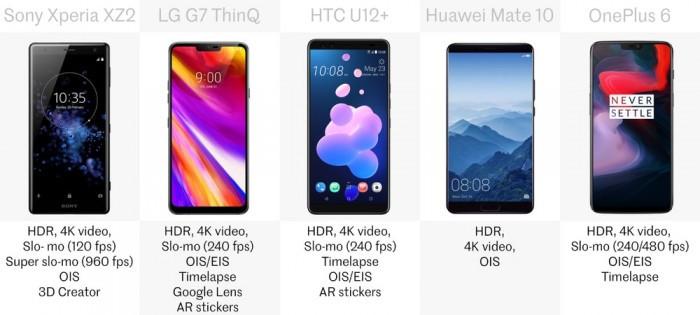 除了苹果三星 你还可选择这些不错的高端旗舰手机的照片 - 23