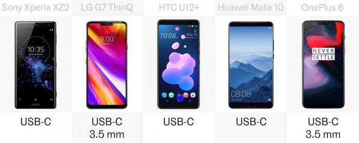 除了苹果三星 你还可选择这些不错的高端旗舰手机的照片 - 19