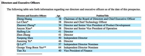 拼多多招股书披露:陆奇将出任独立董事及薪酬委员会主席的照片 - 2