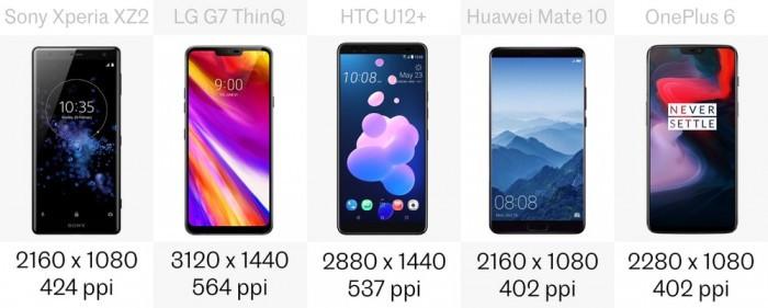 除了苹果三星 你还可选择这些不错的高端旗舰手机的照片 - 9