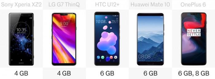 除了苹果三星 你还可选择这些不错的高端旗舰手机的照片 - 13