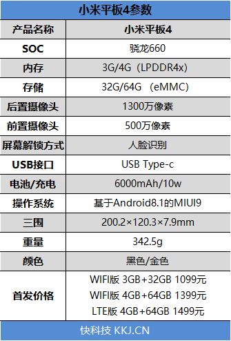 1099元 小米平板4评测:骁龙660 AIE加持的8寸高清板的照片 - 2