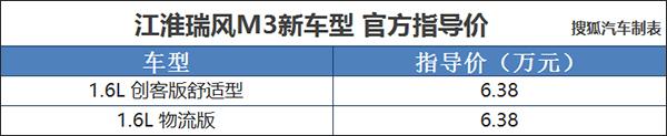 江淮瑞风M3新增两款车型 售价均为6.38万元