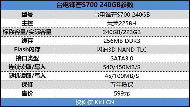 全球首款无外接供电的RGB SSD!台电锋芒S700 240G评测的照片 - 2
