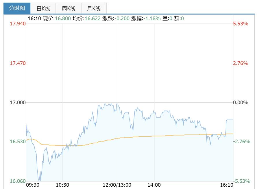 开盘即破发,小米港股上市首日遇冷-新经济