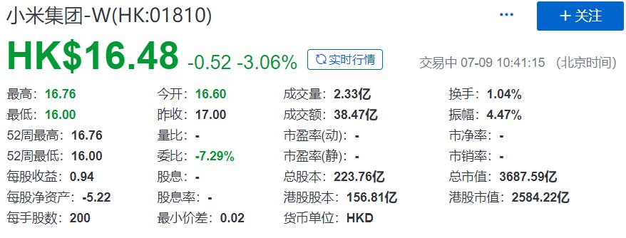 小米开盘破发,雷军:IPO从低点开始未必不是好事的照片 - 4