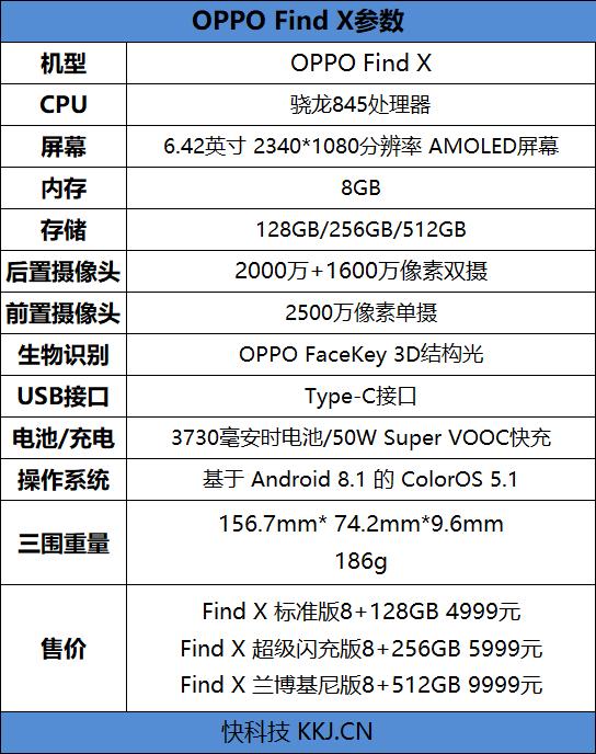 50W快充+升降式摄像头 OPPO Find X评测:未来已来的照片 - 3