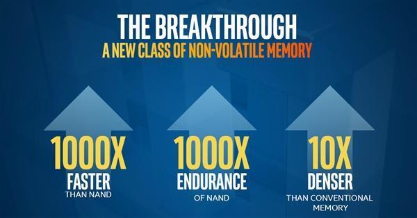 Intel/美光继续联合开发3D Xpoint闪存:第二代明年发