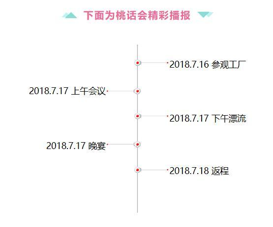 鲍斯2018年桃话会暨BSC 2.0第一次会议圆满结束