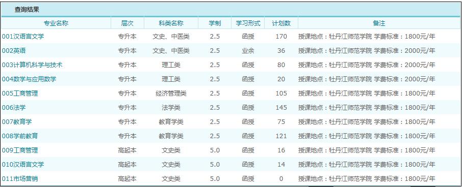 2021年牡丹江师范学院 成人高考招生简章