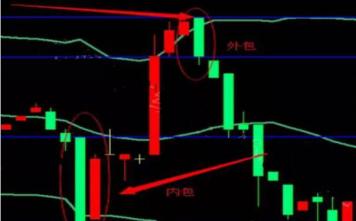 香港富格林平台:可靠的5大做单信号