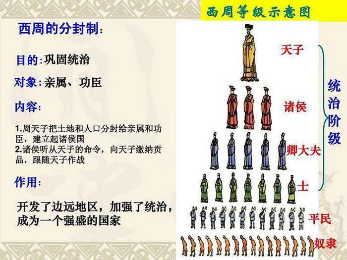 制度 封建 「封建制度」をちゃんと説明できる? 日本と中国・ヨーロッパの違いとは?【親子で歴史を学ぶ】