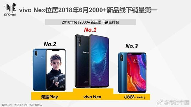 Vivo NEX手机叫好又叫座:杀入高端价位前三 高学历用户多的照片 - 4