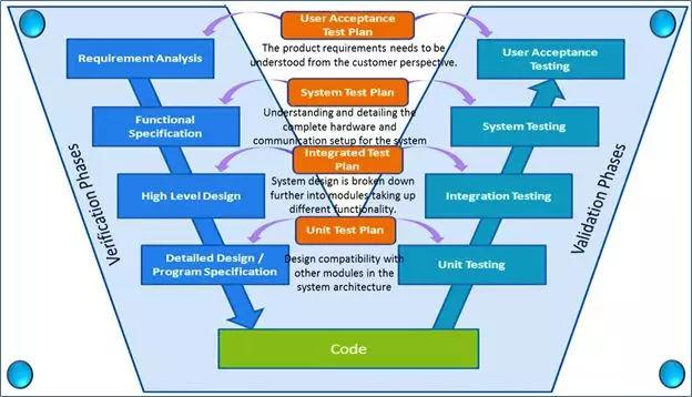 你在做软件开发?据说有个AIDO 很好用……