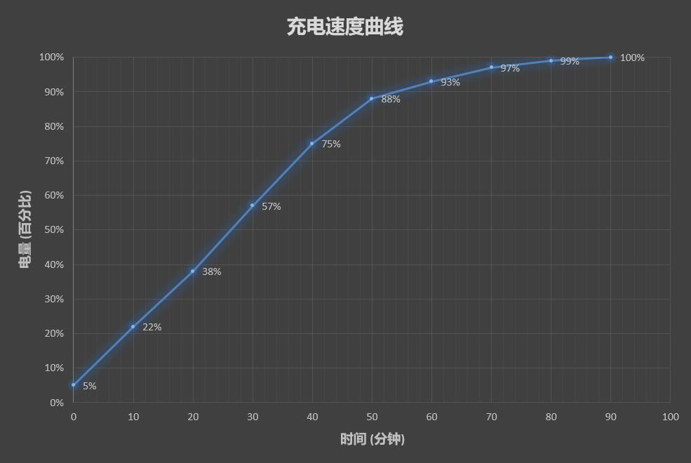 """3699元 小米8透明探索版评测:一记完美""""露背杀""""的照片 - 32"""