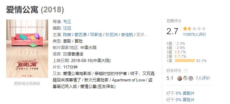 《爱情公寓》上映首日已回本,出品方有望赚一亿的照片 - 2
