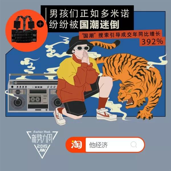 女性侧目!中国男性逛淘宝狂买它:有点意外