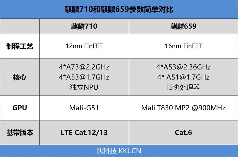 荣耀8X系列首发评测:GPU Turbo加持的千万级爆款的照片 - 18