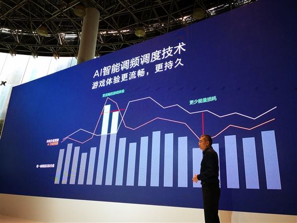 麒麟980游戏性能对比骁龙845:帧率高22% 能耗低32%的照片 - 5