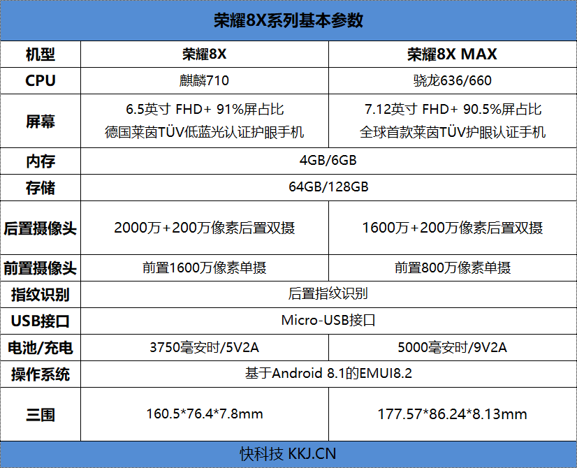 荣耀8X系列首发评测:GPU Turbo加持的千万级爆款的照片 - 3