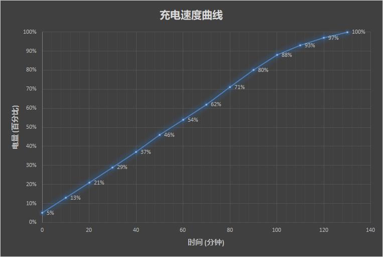 荣耀8X系列首发评测:GPU Turbo加持的千万级爆款的照片 - 50