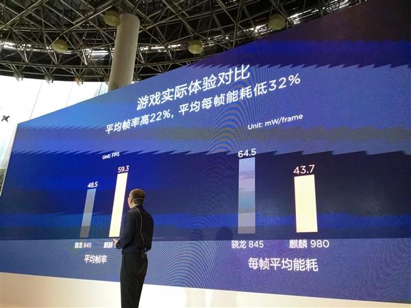 麒麟980游戏性能对比骁龙845:帧率高22% 能耗低32%的照片 - 6