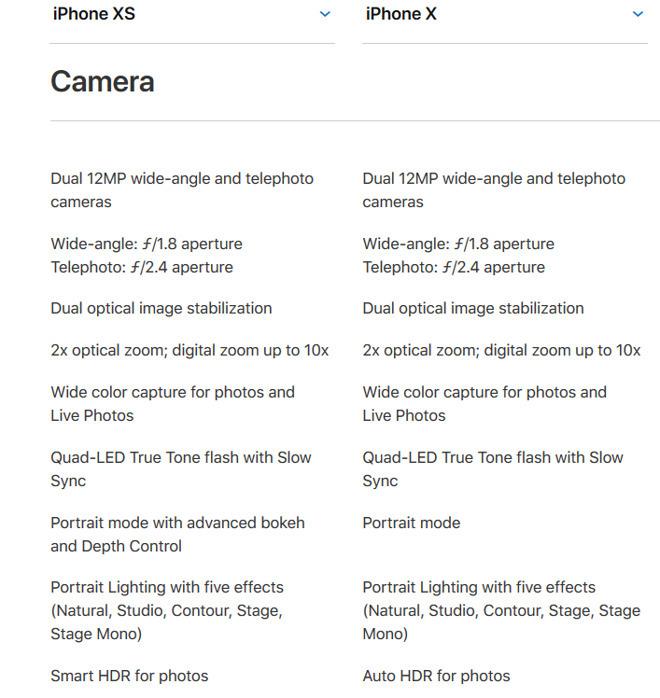 iPhone Xs/Xs Max摄像头解析:形未变、心已远的照片 - 2