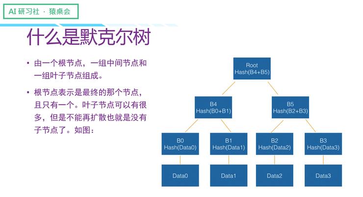 孙启超:支撑区块链中的底层查询系统   AI 研习社第 57 期猿桌会