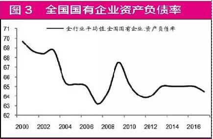 2005年市场底部特征重现 投资机会就在眼前