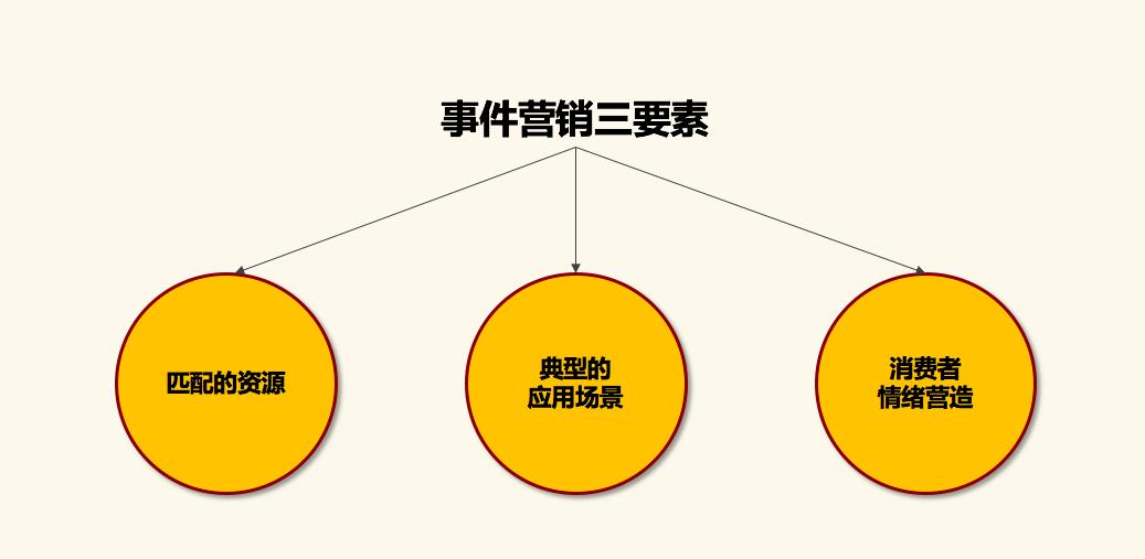"""""""贾大宇事件营销研究院""""创始人贾大宇做客猎聘,分享营销心诀"""