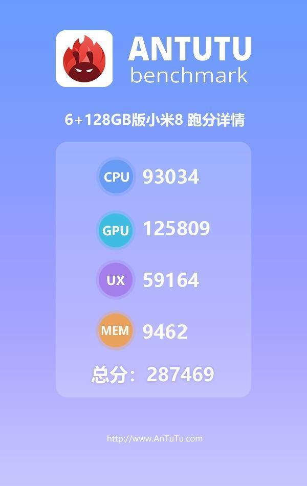 华为Mate 20安兔兔跑分首曝:麒麟980完胜骁龙845的照片 - 3